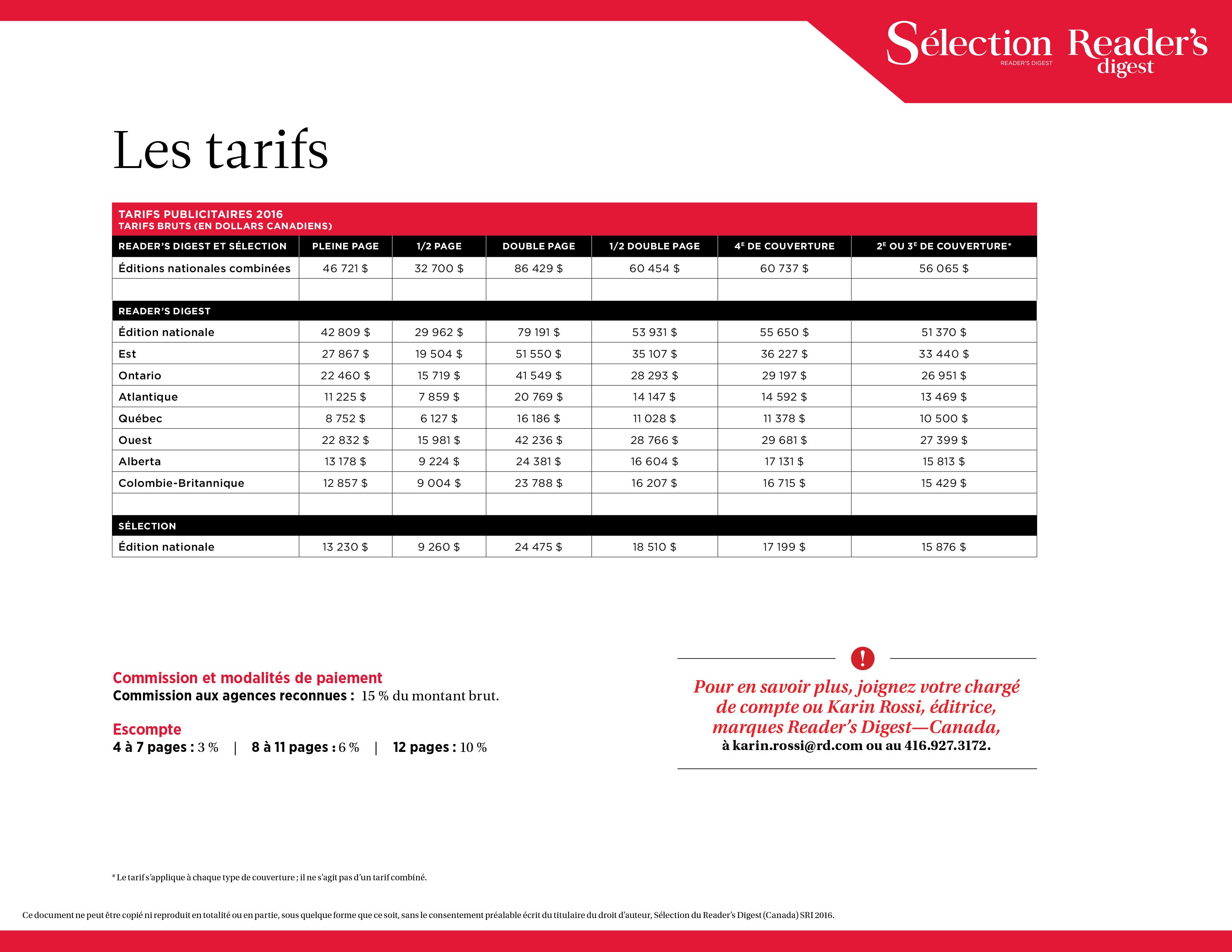 SRD Rates